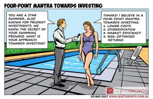 Cartoon 34: Four-point mantra towards investing