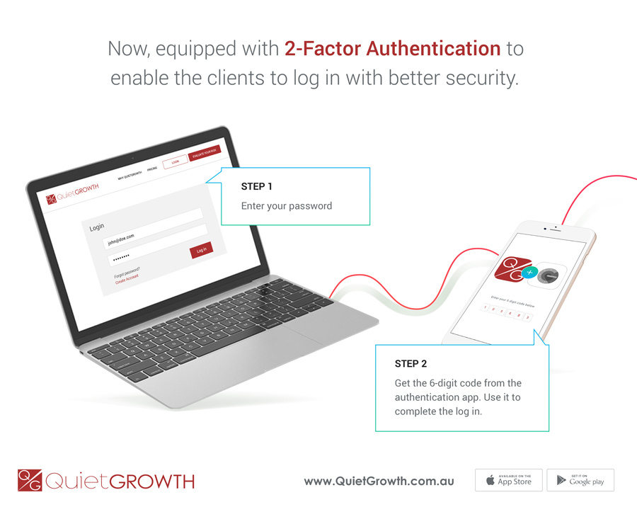 Two-Factor Authentication security feature